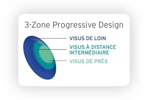 Les lentilles de contact PureVision2 For Presbyopia vous offrent une vision  nette là où elle compte vraiment   dans votre vie quotidienne. 849726564332